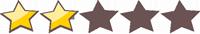rating Zotye