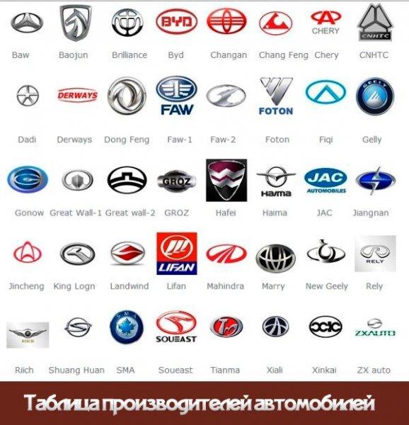 Таблица производителей автомобилей