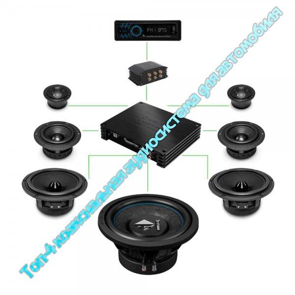 Топ-4 коаксиальная аудиосистема для автомобиля