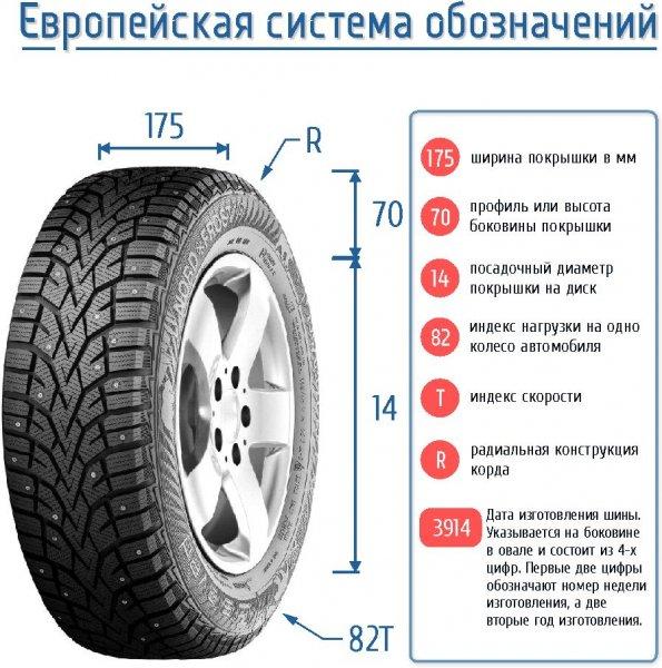 Посадочный диаметр шин
