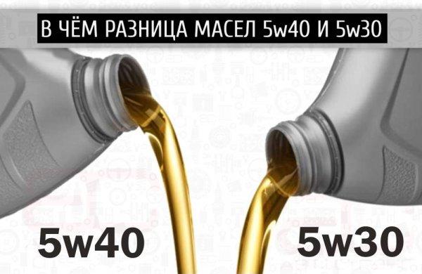 Отличия масел 5w30 и 5w40