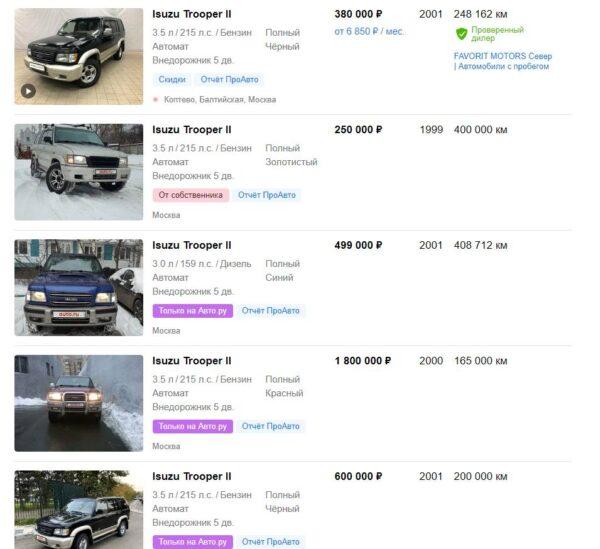 Почему автомобиль не пользуется спросом в России